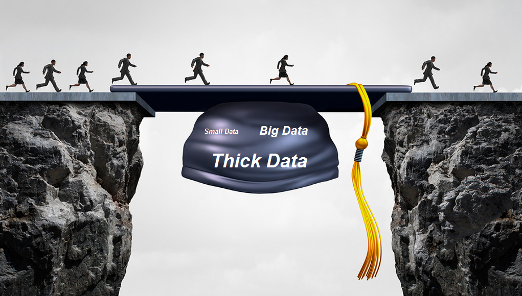 Bridging the gaps with small data, big data and thick data in qualitative research